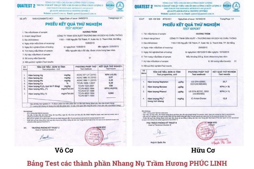 Mua Nhang Nụ Trầm Hương tại Nha Trang ở đâu yên tâm? Các sản phẩm Phúc Linh đã kiểm tra các hàm lượng chất ở Trung Tâm Kiểm Nghiệm.